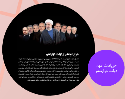 image shows members of Rouhani's cabinet with text in Persian