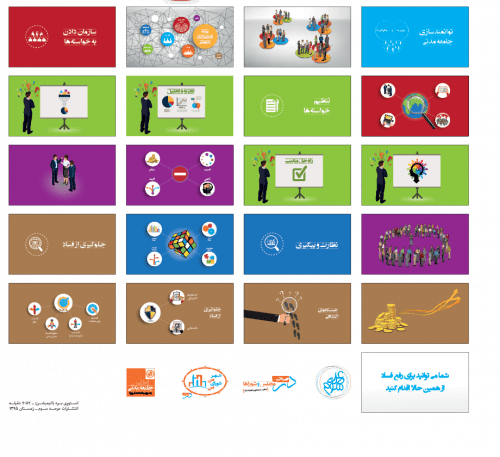a storyboard of graphics created for the project