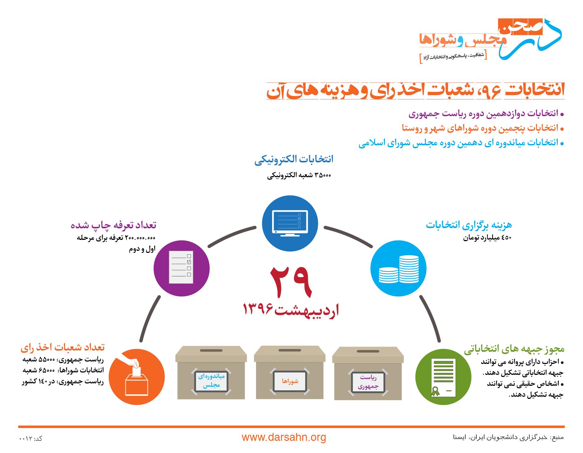infographic-012