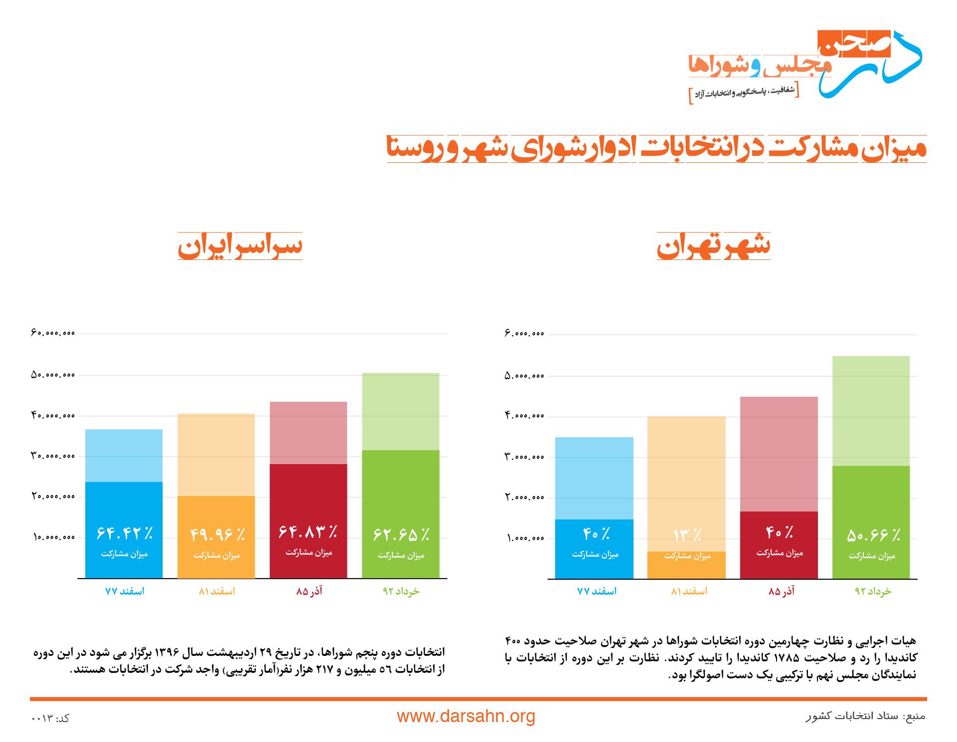 infographic-013