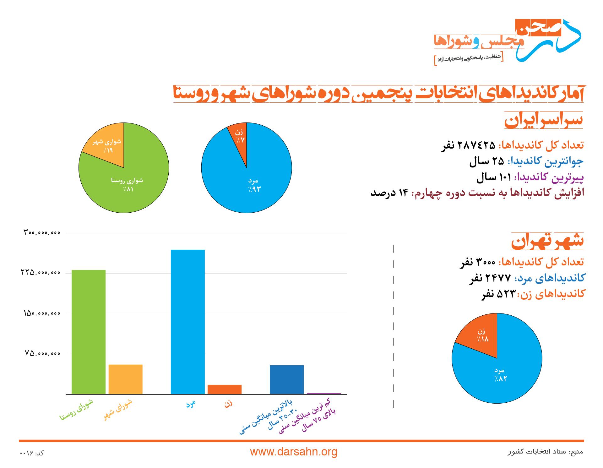 infographic-016