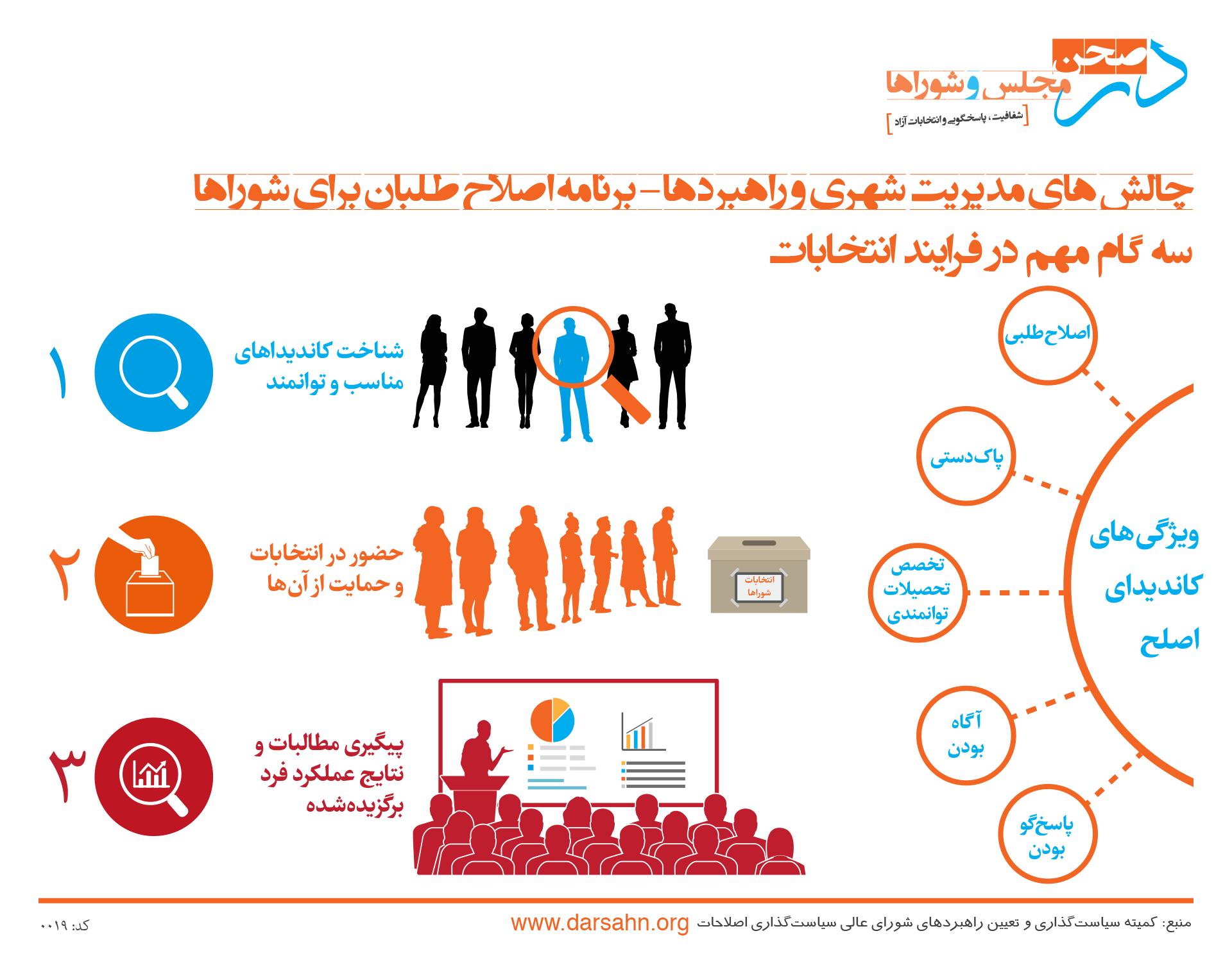 infographic-018