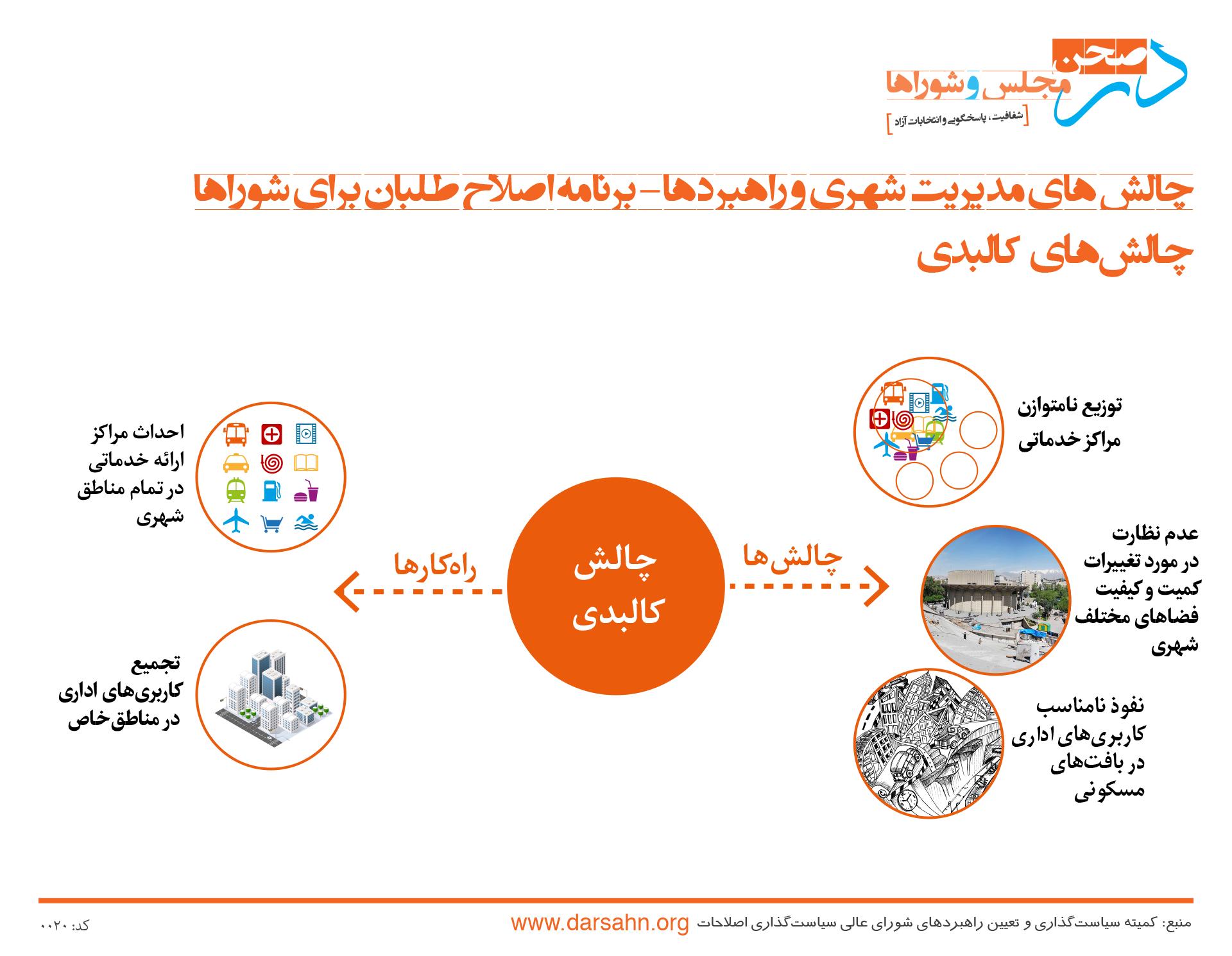 infographic-019