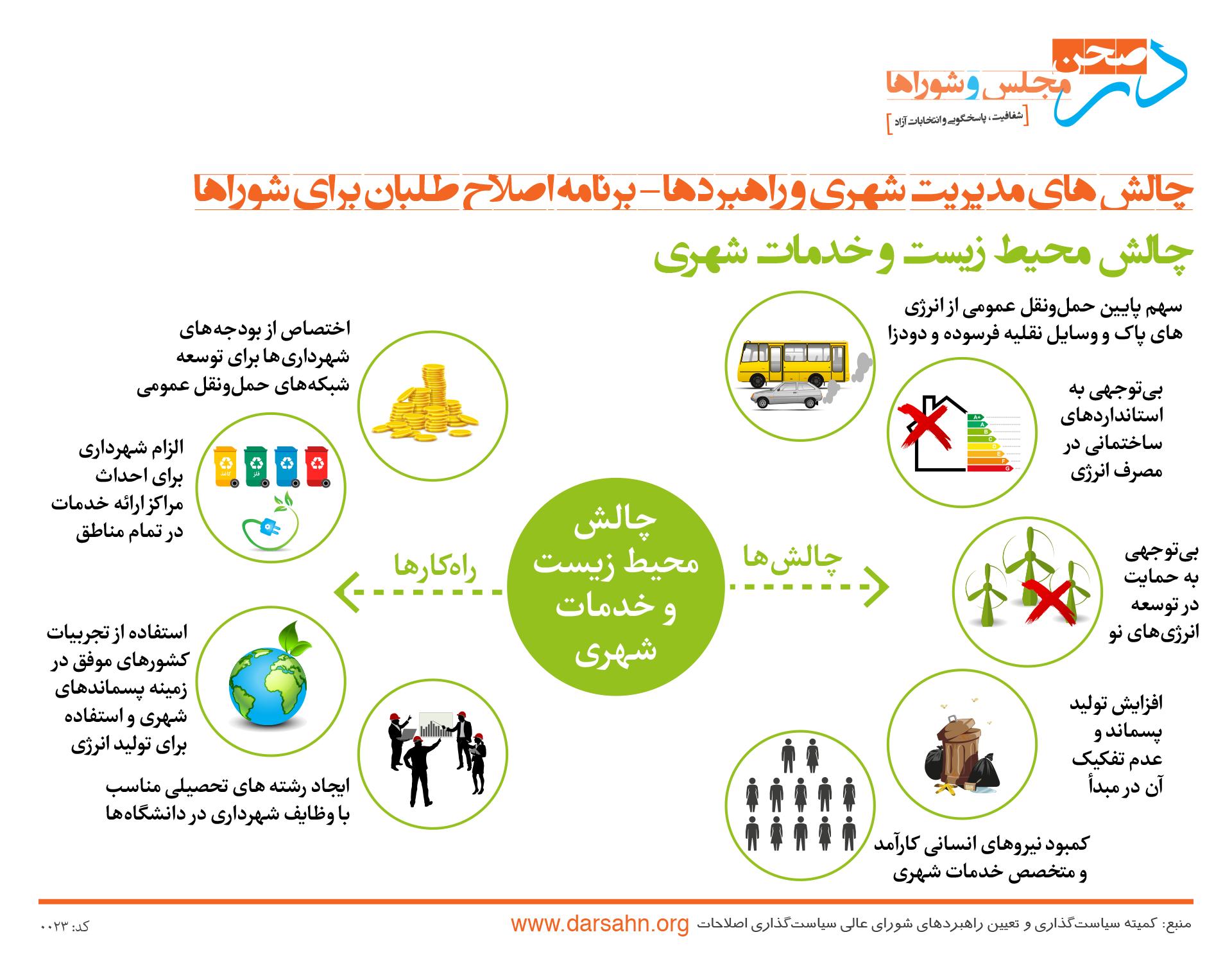 infographic-022