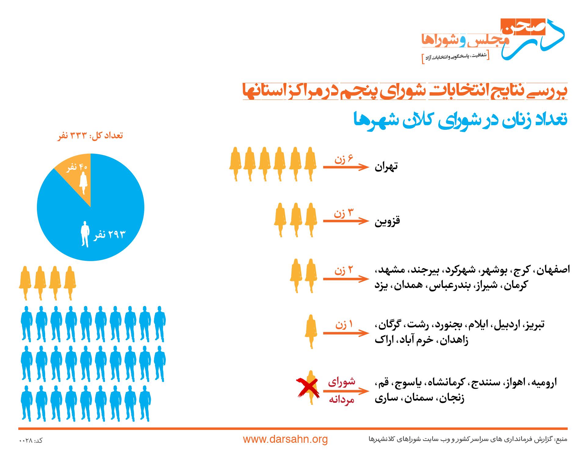 infographic-027