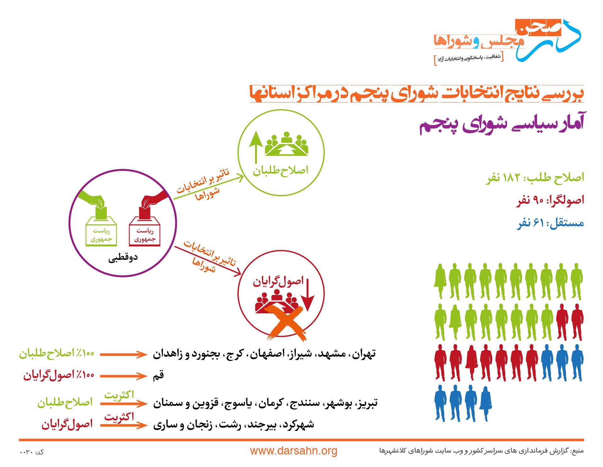 infographic-029