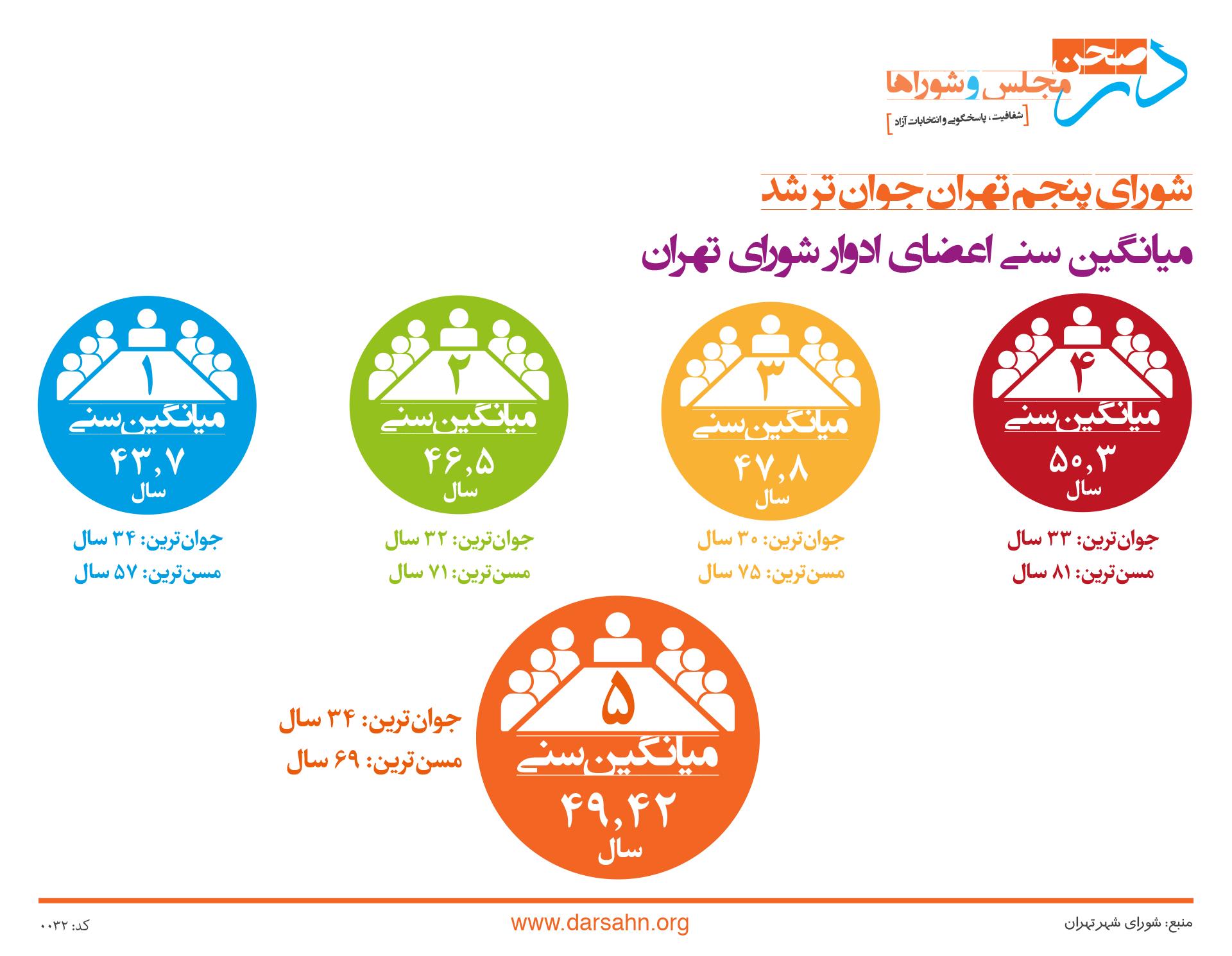 infographic-031