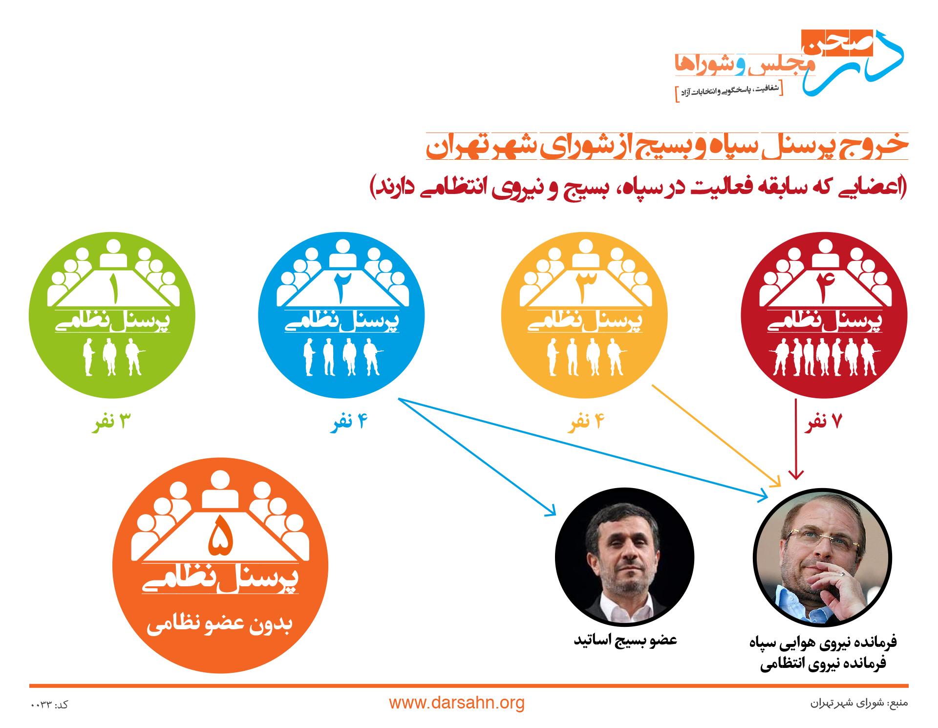 infographic-032