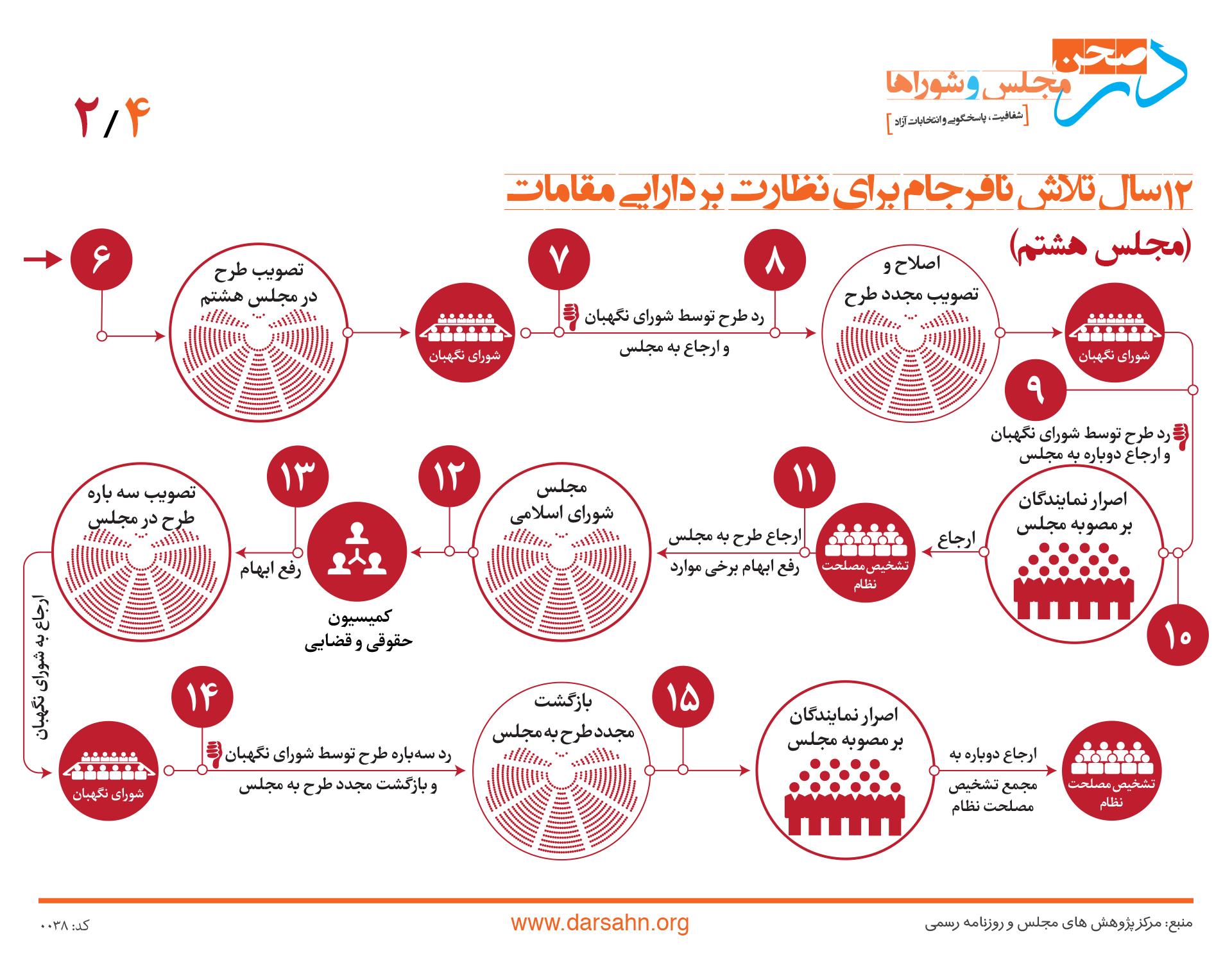 infographic-034