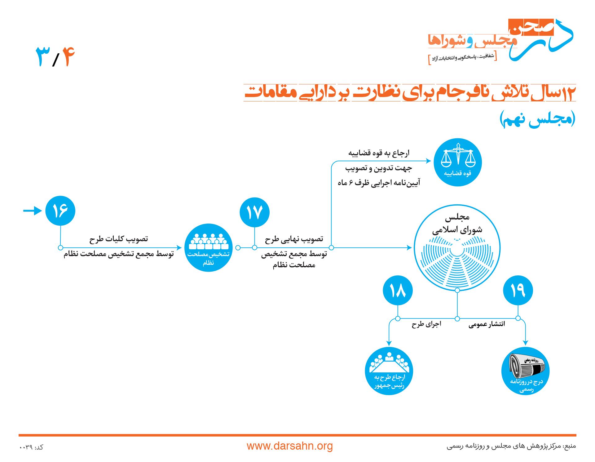 infographic-035