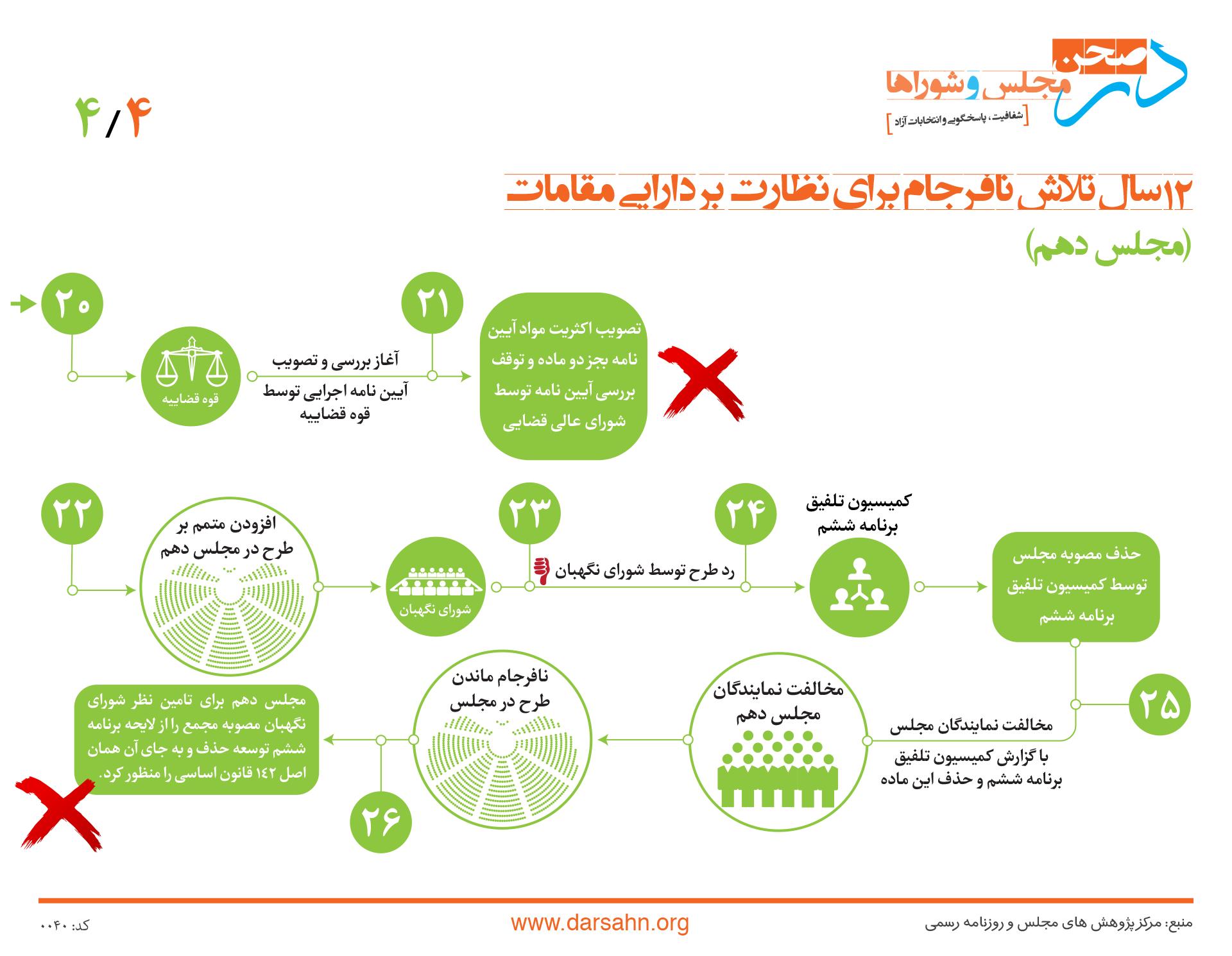 infographic-036
