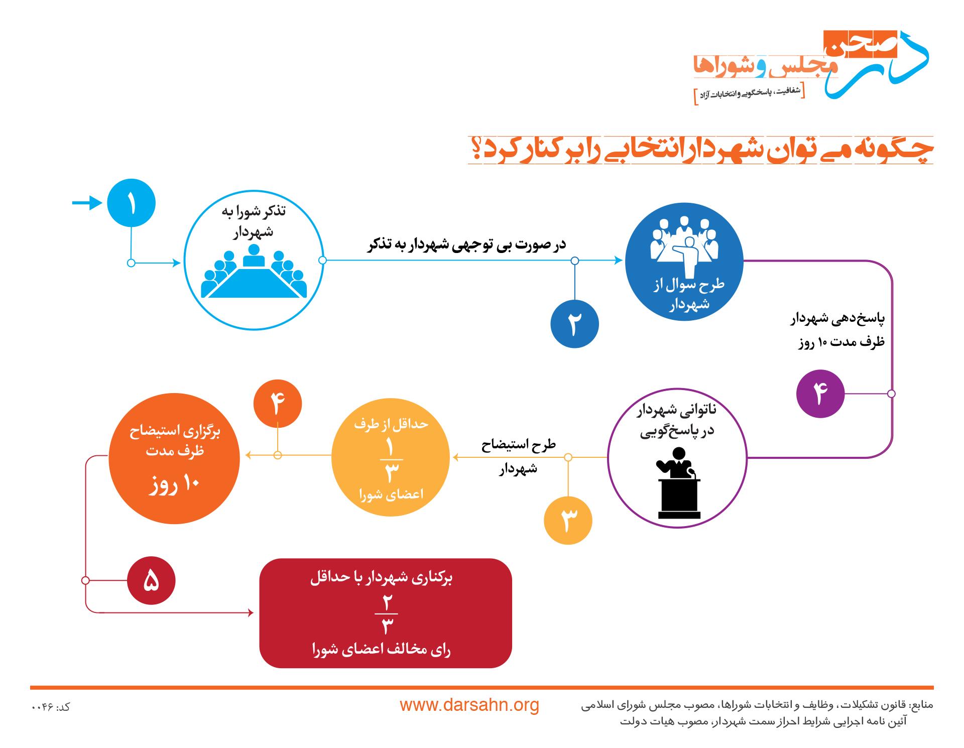 infographic-039