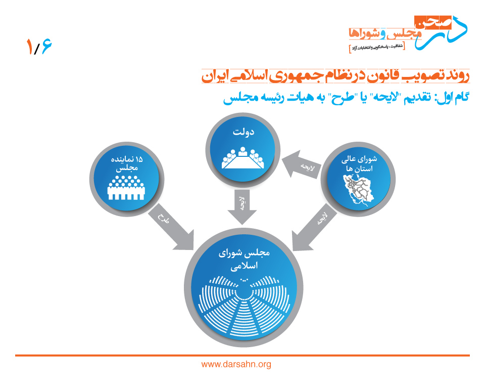 marahel-infographics-first