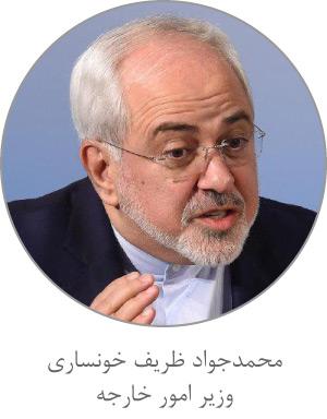 محمدجواد ظریف خونساری
