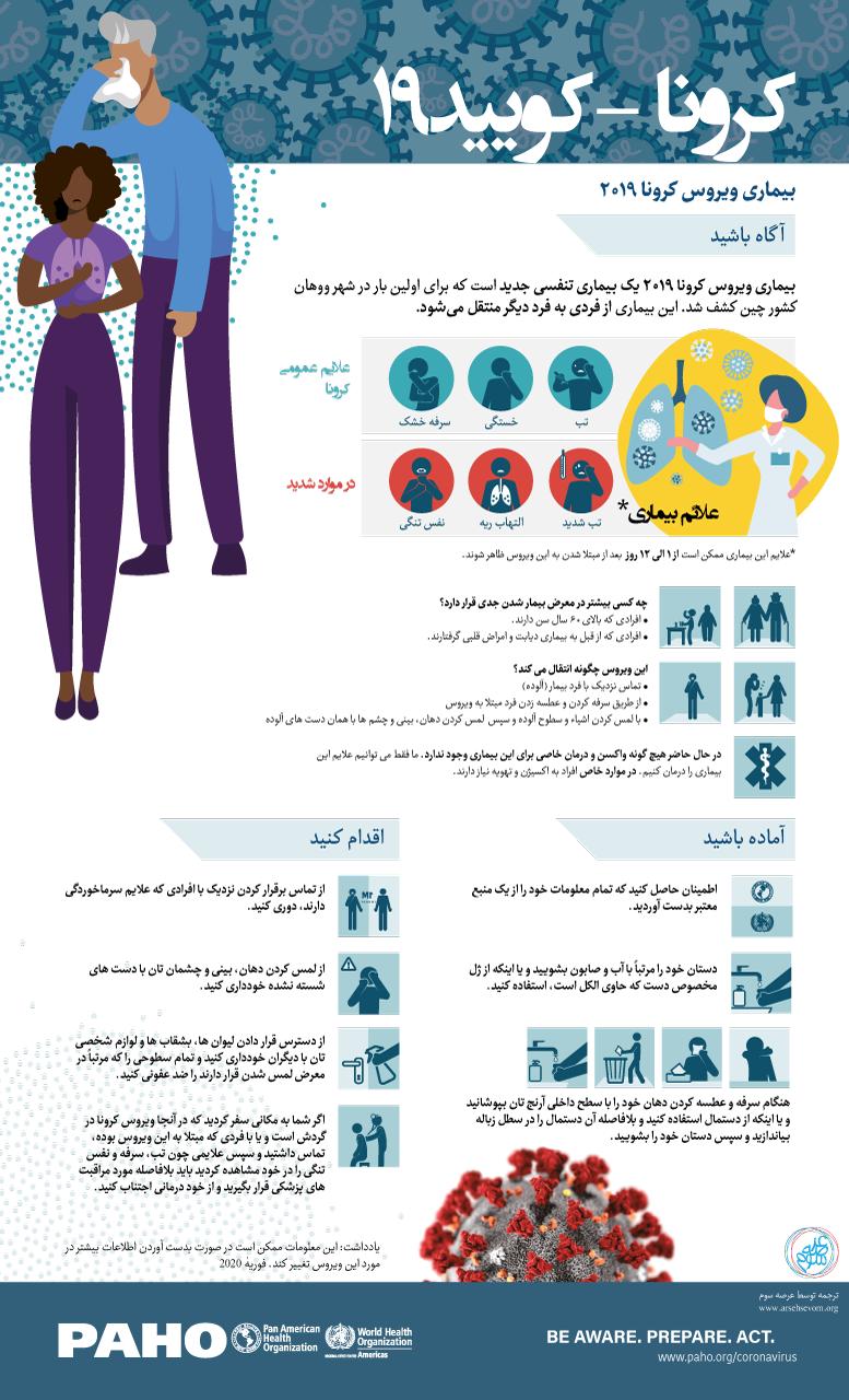 covid19-infographic-farsi